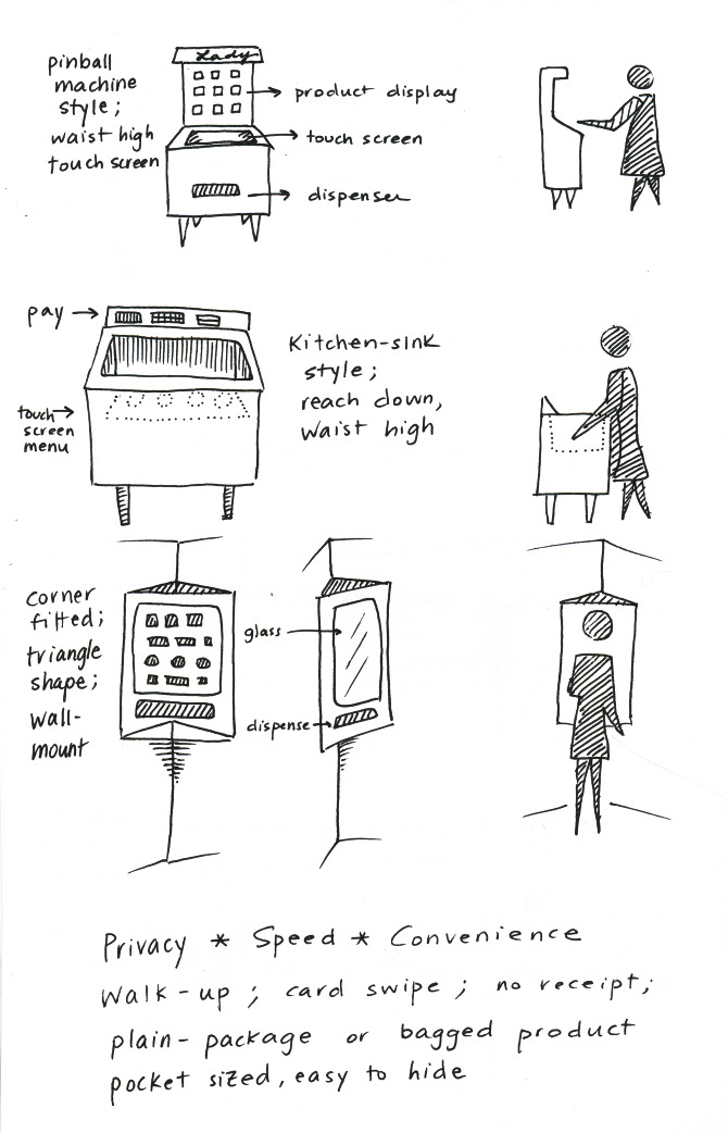vending machines blueprints