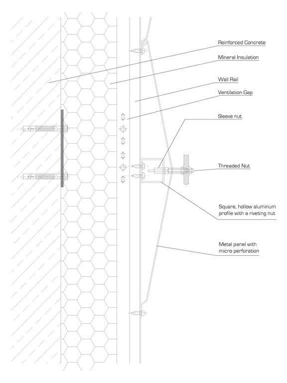 perforated exposure laura heinritz